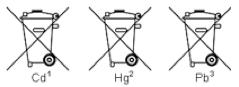 Batteriegesetz-Grafik